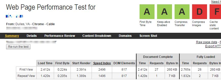 WebPagetest Test Result-php7-uizen