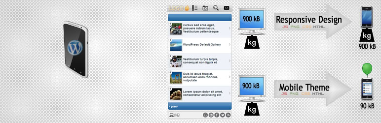 WP mobile edition WordPress responsive sites