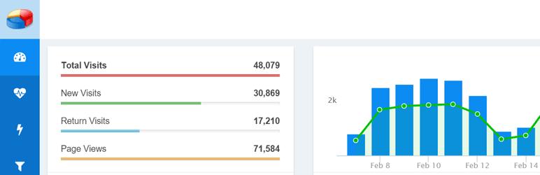 WordPress Analytics Plugins