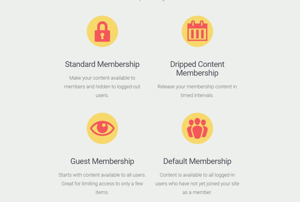 WordPress membership plugin - Membership 2 from WPMU DEV