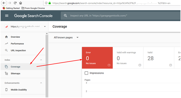 Google Search Console coverage Error 403