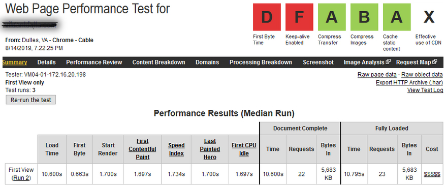 PHP version 5.6 performance test