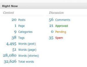 wordpress word count