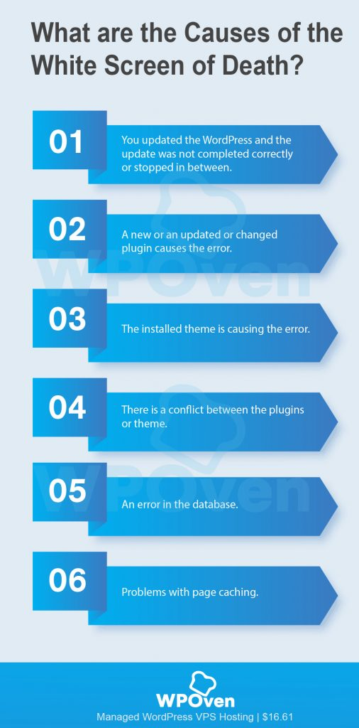 causes of White screen of death error How to fix WordPress White screen of death error?