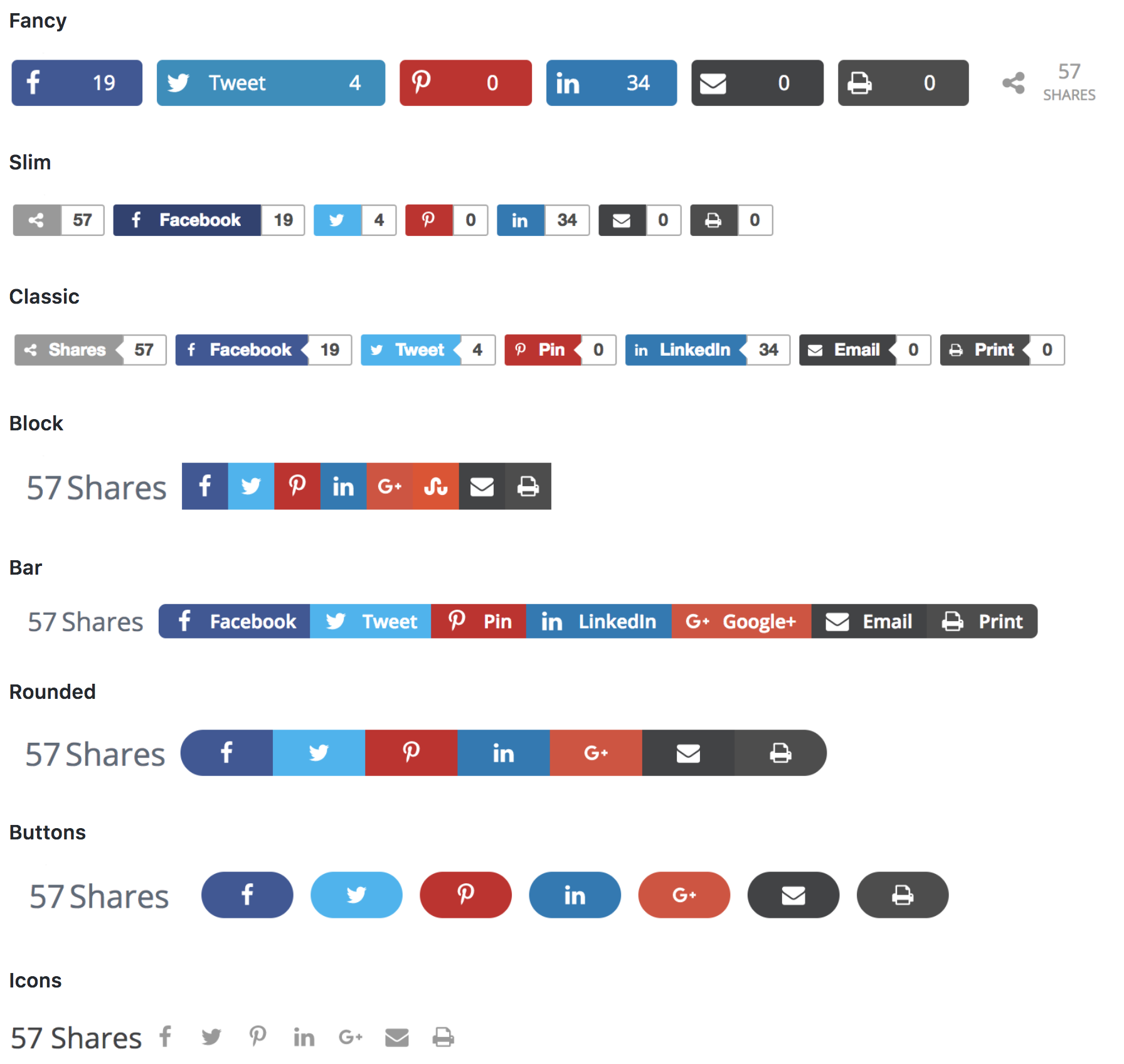 image3 Best Content Management Tools for WordPress