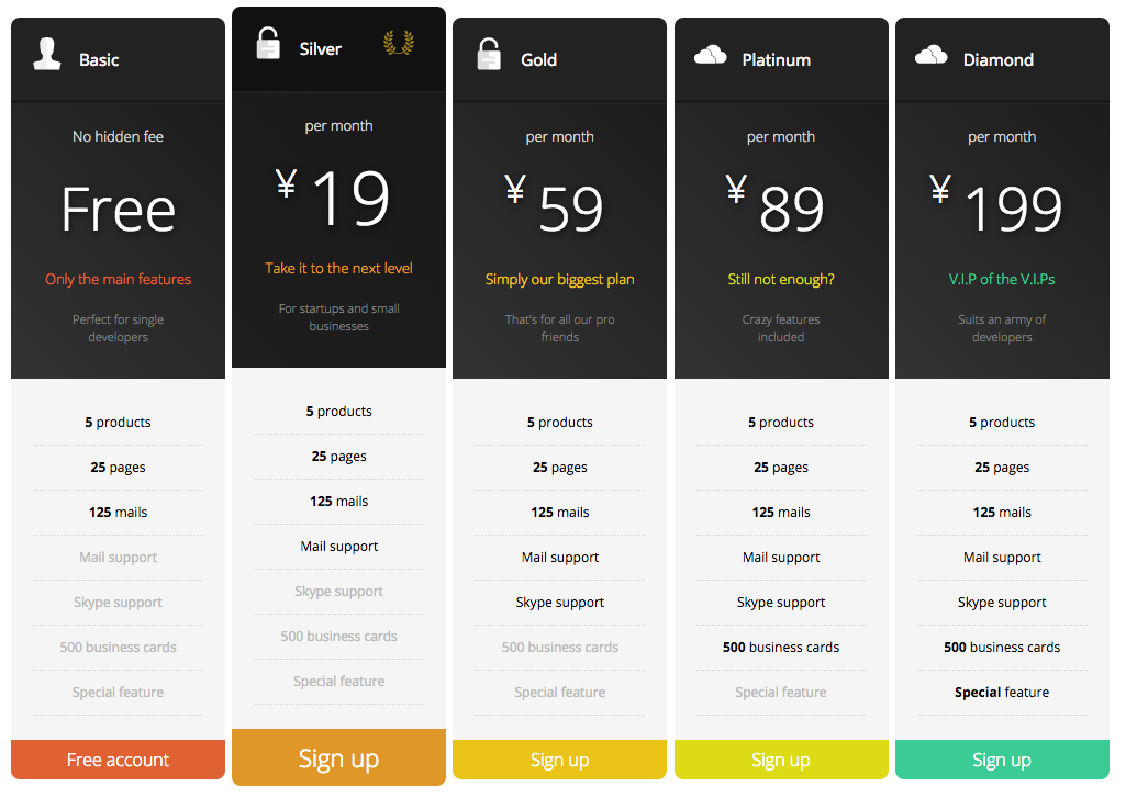 Responsive pricing table plugin design - best WordPress pricing table plugin
