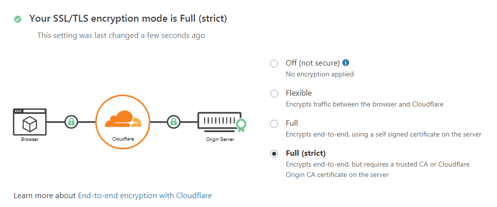 cloudflare ssl setup Best WordPress Cloudflare plugin settings for faster sites