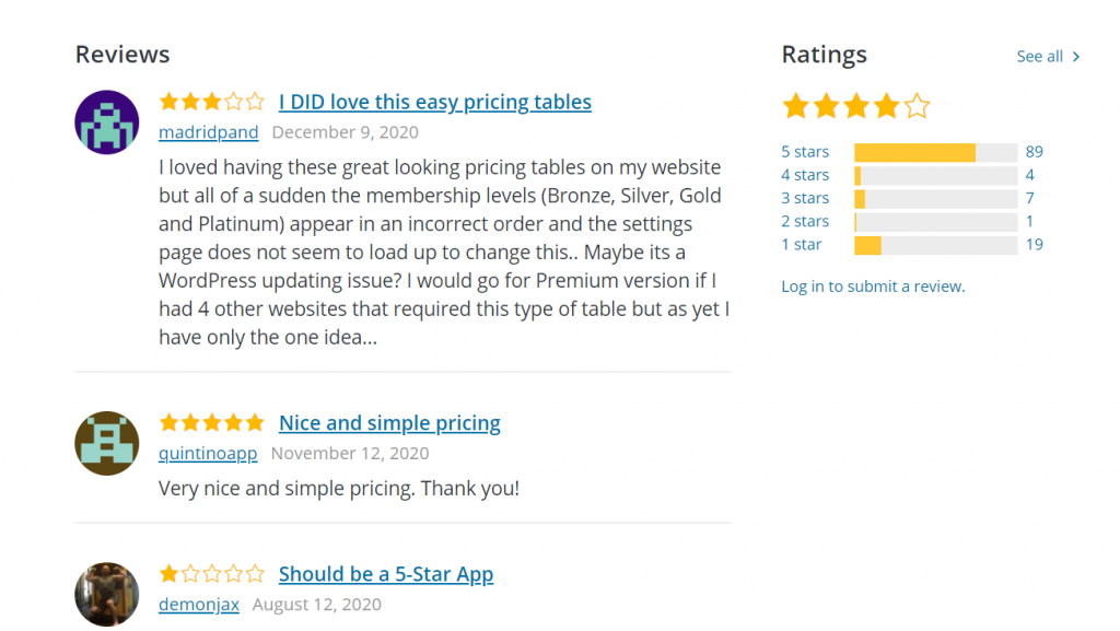 WordPress pricing table plugin review
