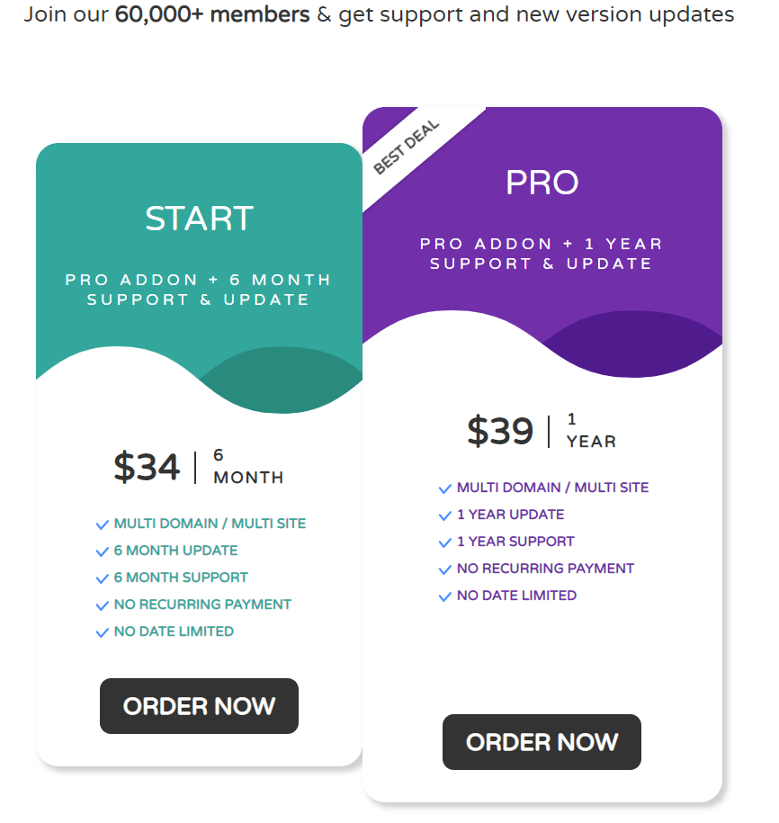 image 10 Best WordPress Pricing Table Plugins Compared 2021