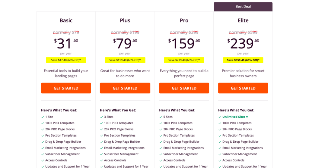 pricing 13 High Converting WordPress Landing Page Plugins Compared 2021