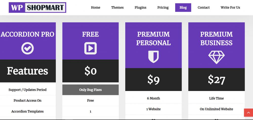 Screenshot 1 4 5 Best WordPress FAQ Plugins and How to Add them to Your WordPress Website