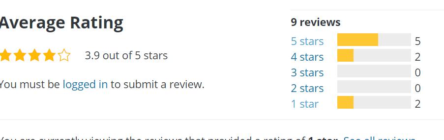 Screenshot 3 1 Best 12 WordPress Coupon Plugins For Your Website 2021