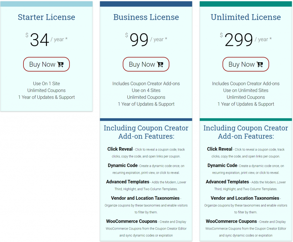 image 1 Best 12 WordPress Coupon Plugins For Your Website 2021