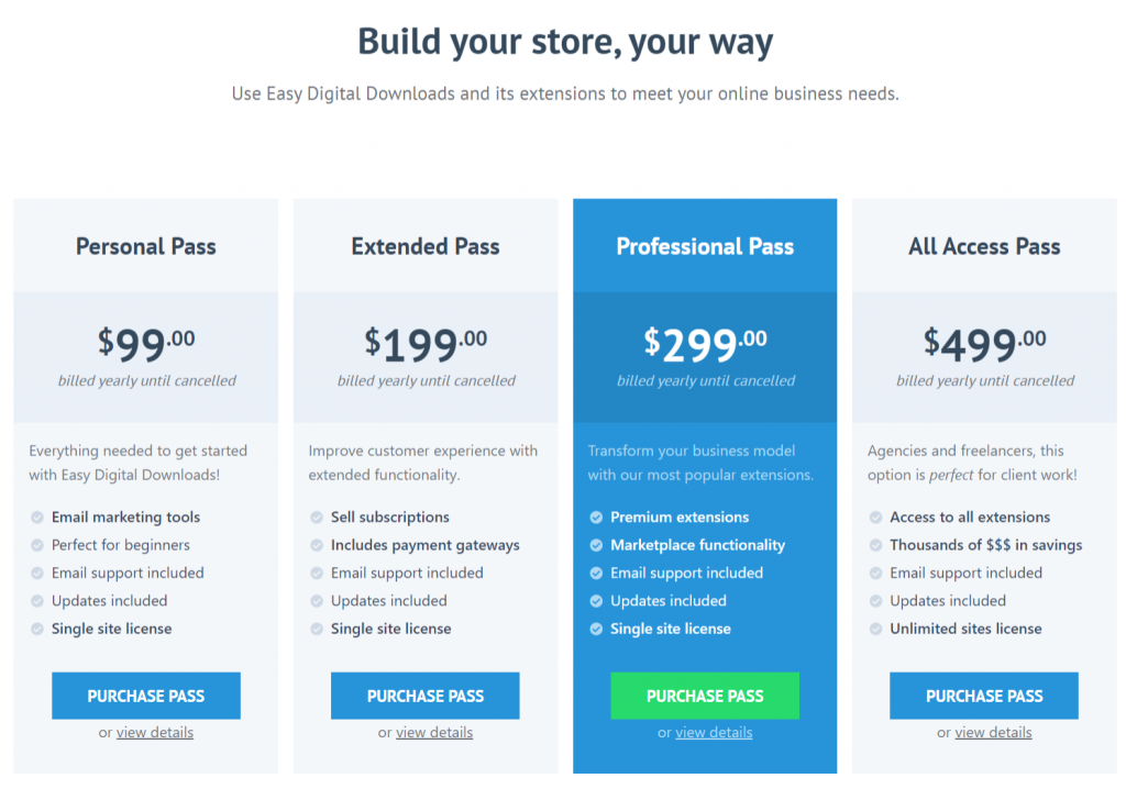 image 108 Best 10 WordPress Ecommerce Plugins in 2021: Compared and Reviews