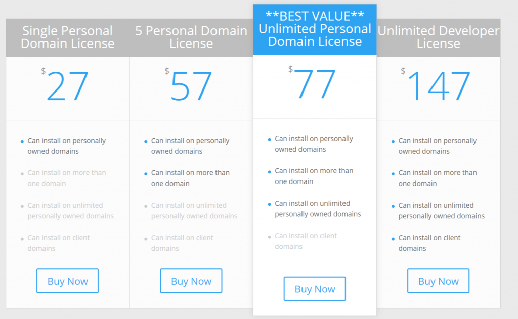 image 3 Best 12 WordPress Coupon Plugins For Your Website 2021