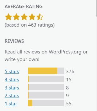 learnpress review plugin
