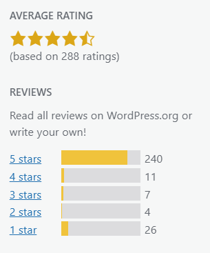 image 49 WordPress Menu Plugins: 10 Best Choices Of 2021