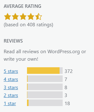 image 52 WordPress Menu Plugins: 10 Best Choices Of 2021
