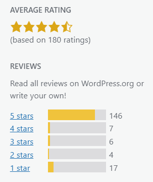 image 55 WordPress Menu Plugins: 10 Best Choices Of 2021