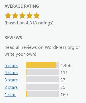 image 80 Best 10 WordPress Backup Plugins Review 2021