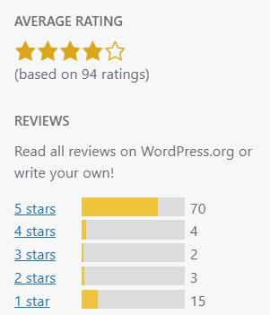 image 87 Best 10 WordPress Backup Plugins Review 2021