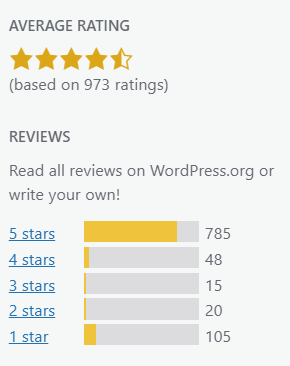 image 90 Best 10 WordPress Backup Plugins Review 2021