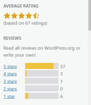 image 93 Best 10 WordPress Backup Plugins Review 2021