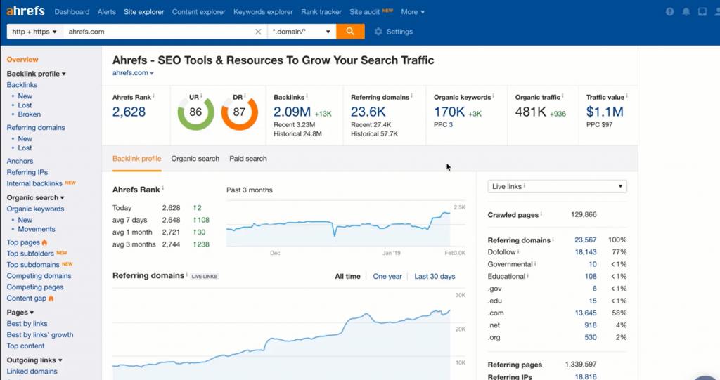 WordPress SEO Plugins 11 Best WordPress SEO Plugins To Boost Organic Traffic 2021