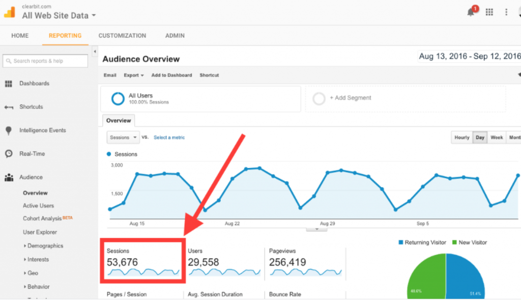 Screenshot 19 33 Proven Ways On How To Drive Traffic To Your Website In 2021