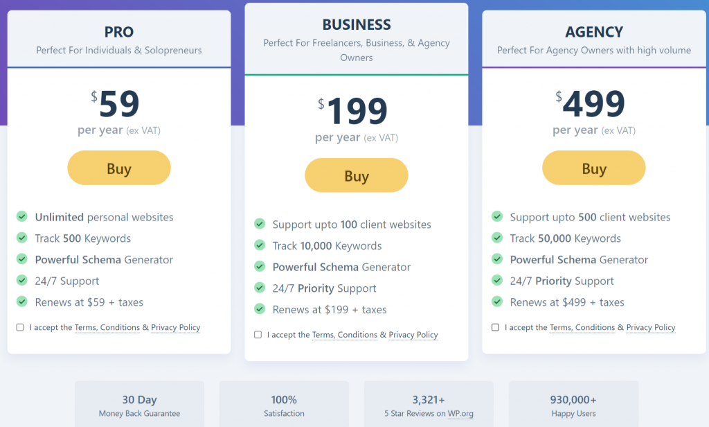 Rank Math Pricing