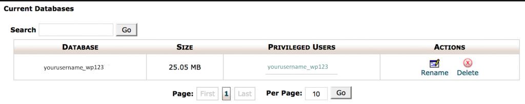 Database usernames