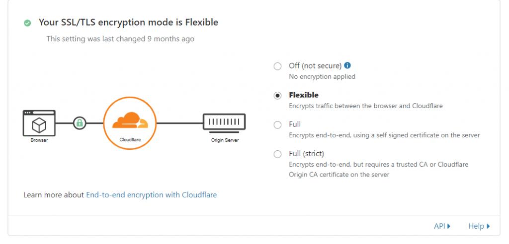 SSL Fix 2